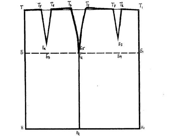 Как сделать чертеж прямой юбки 7 класс
