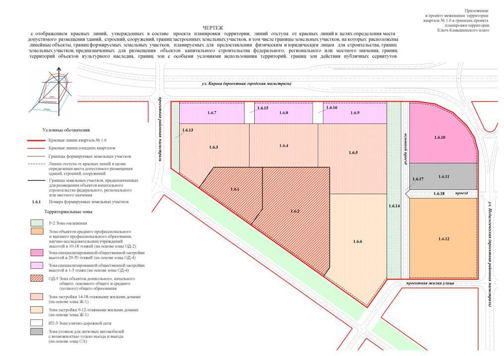 обещал Как рассчитать размер доли в праве собственности на земельный учаскток было очень